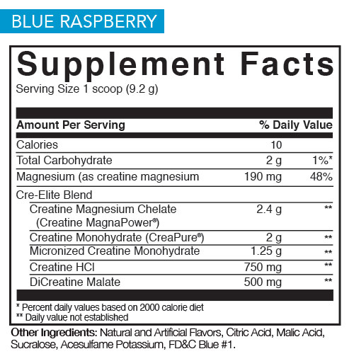 rivalus-cre-elite-5-blue-raspberry-facts